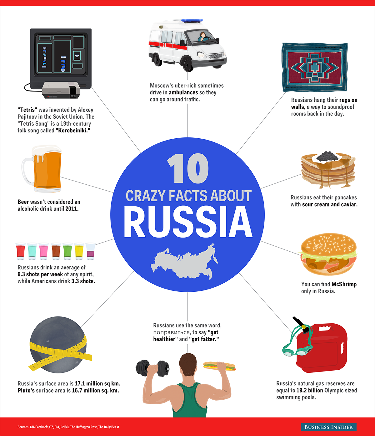 Facts about Russia Infographic